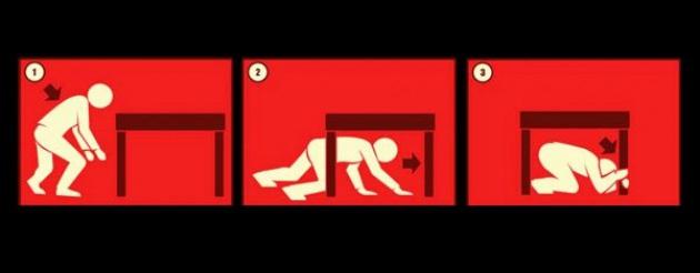 Che cosa fare in caso di terremoto