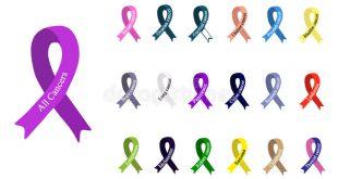 oncologici anonimi